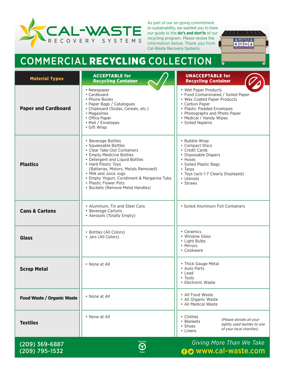 Recyclables List-Commercial.png